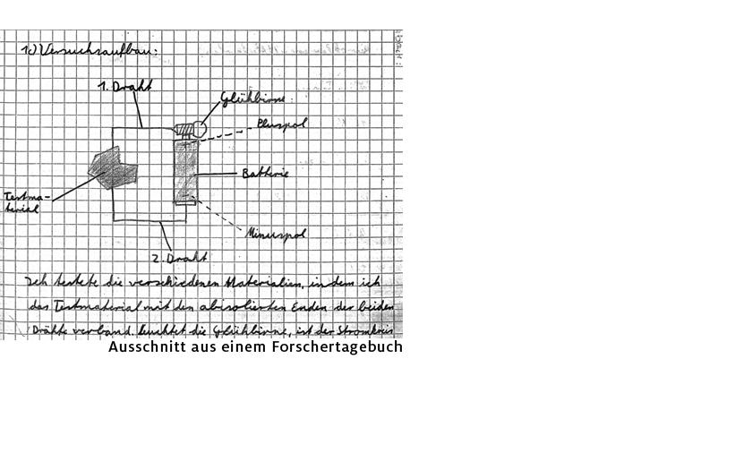 Forschertagebuch Physikunterricht Warum